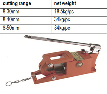WIRE-ROPE-CUTTER